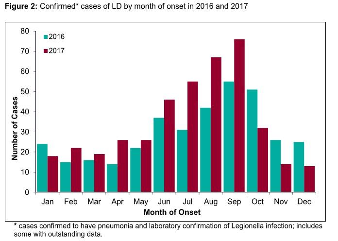 20162017 LD Cases